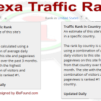 Alexa Traffic Rank Myths Debunked