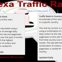Alexa Traffic Rank Myths Debunked