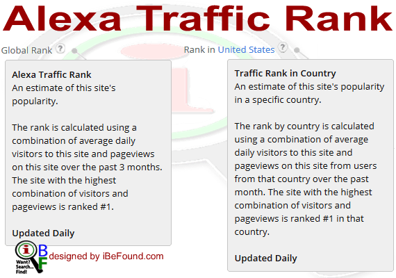 Alexa Traffic Rank Global Vs Country Blog By IBeFound Digital Marketing NZ