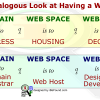 How to Select a Well-Equipped Web Space