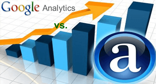 Google Analytics Vs Alexa Traffic Rank Blog By IBeFound Digital Marketing NZ