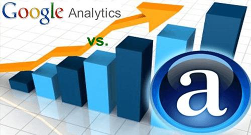 Google Analytics Vs Alexa Traffic Rank Blog By IBeFound Digital Marketing NZ