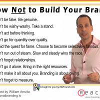 Understanding Business Branding – Part 4